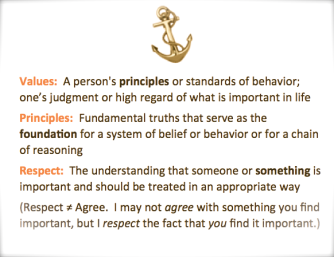 Values Definition